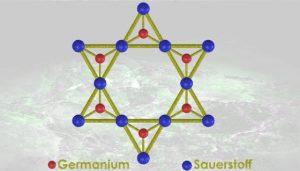 Germaniumzeichen