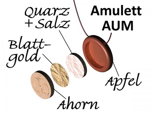 Amulett AUM Symbol Aufbau