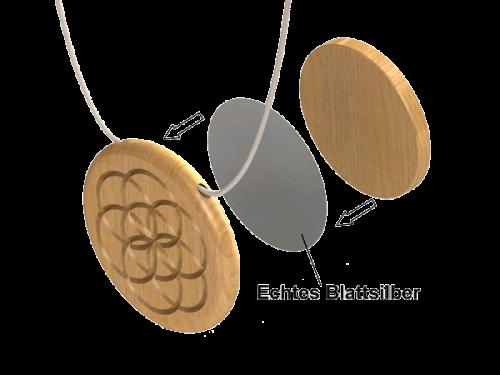 Amulett Same des Lebens Esche Aufbau
